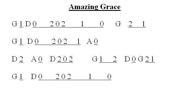Learn to play Amazing Grace on the violin : The String Club
